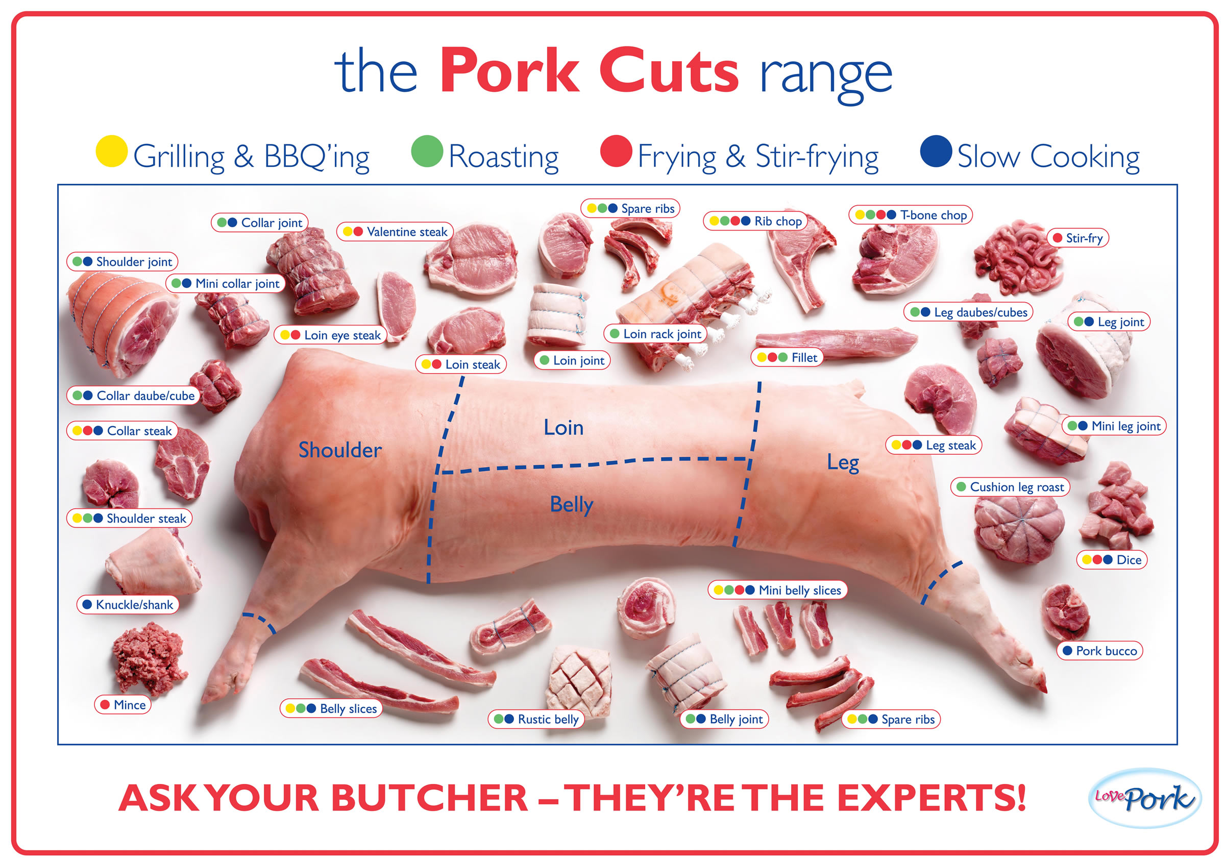 Butchering your own farm raised pig in 7 simple steps.
