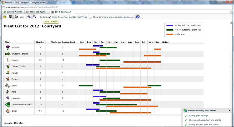 Garden life growveg garden planning software no for Grow veg planner